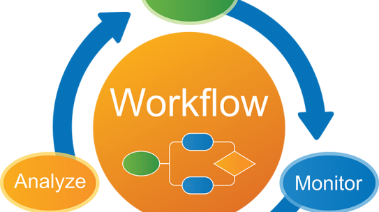 Workflow Automation – All You Need To Know!